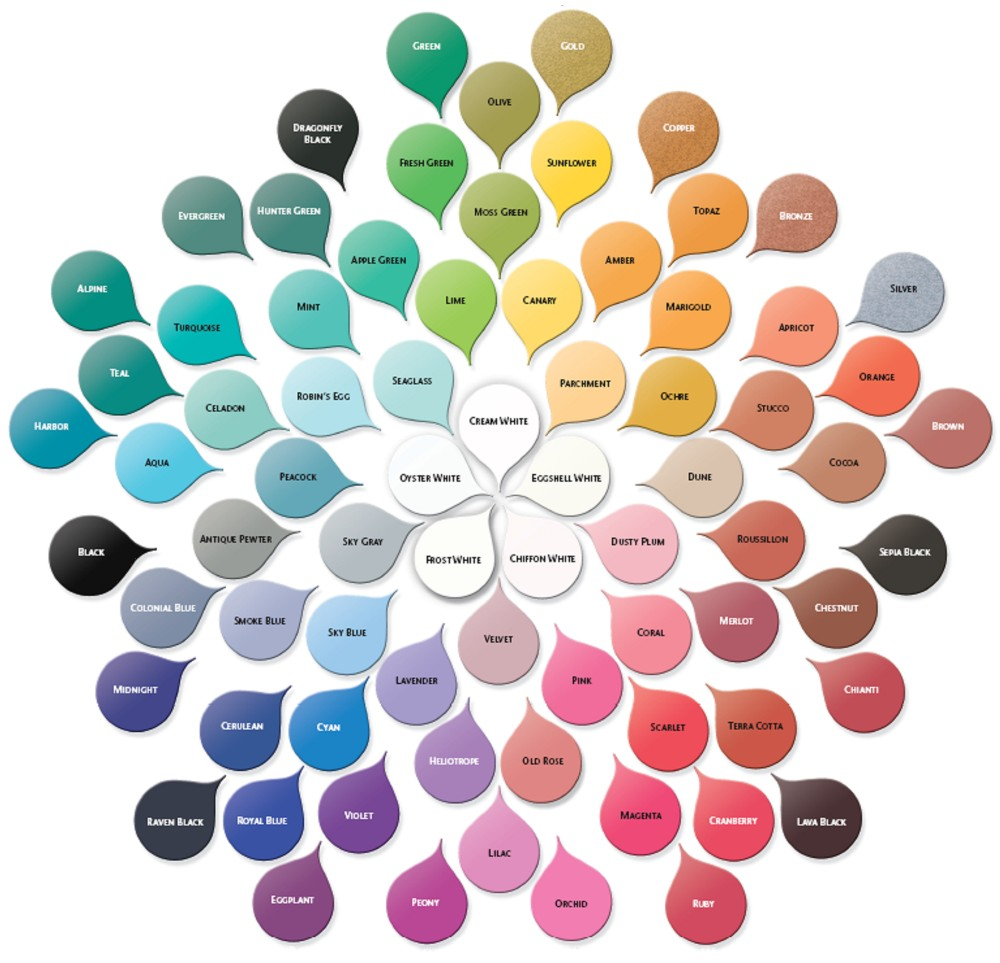 Lifesizing Colors Colorwheel 1